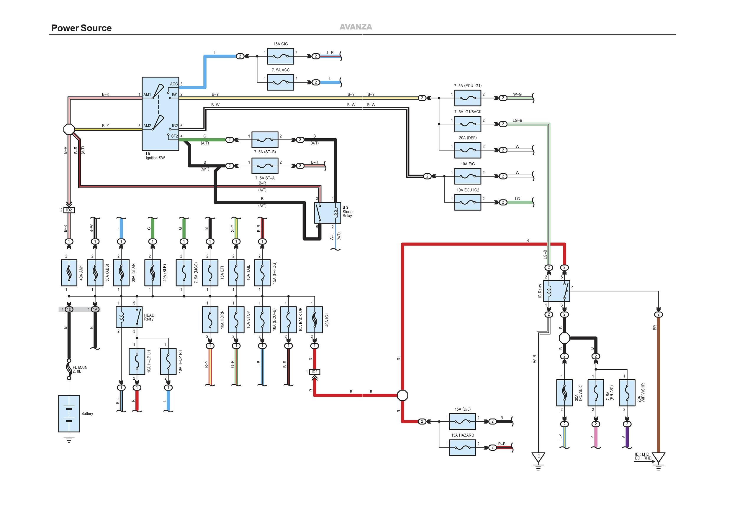 Kumpulan gambar wiring diagram sepeda motor terlengkap dinding motor materi ajar guru otomotif asfbconference2016 Image collections